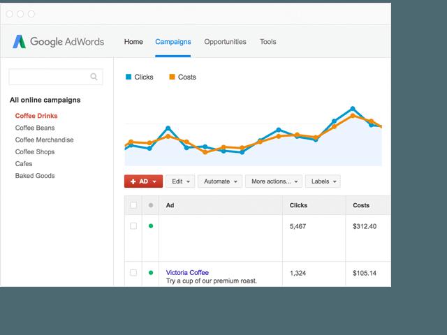 SEO og Google Ads